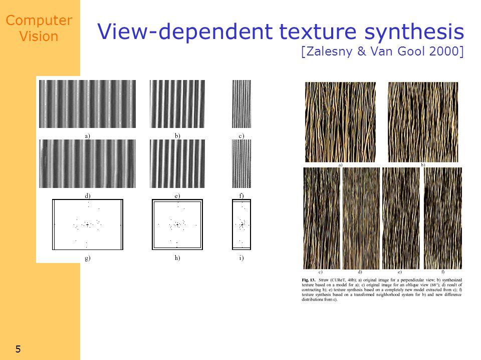 View-dependent texture synthesis [Zalesny & Van Gool 2000]